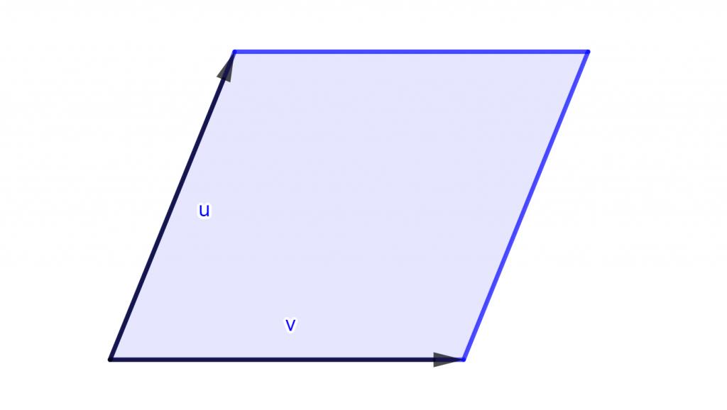 paralelogramo producto escalar