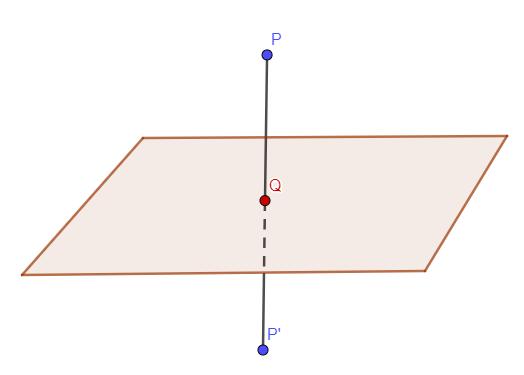 Punto simetrico respecto de un plano