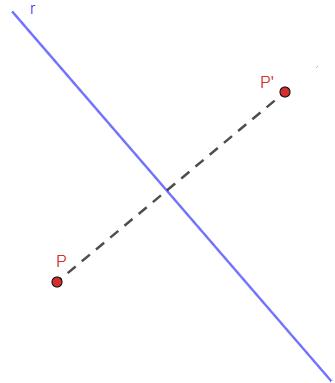Punto simetrico respecto de una recta