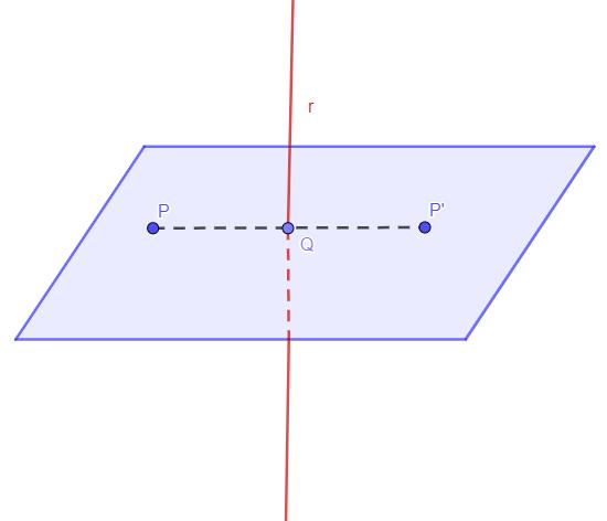 Punto simétrico respecto de una recta