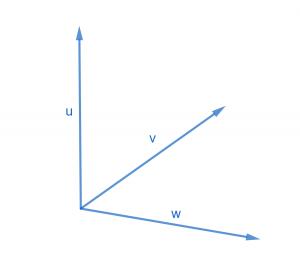 base del espacio vectorial