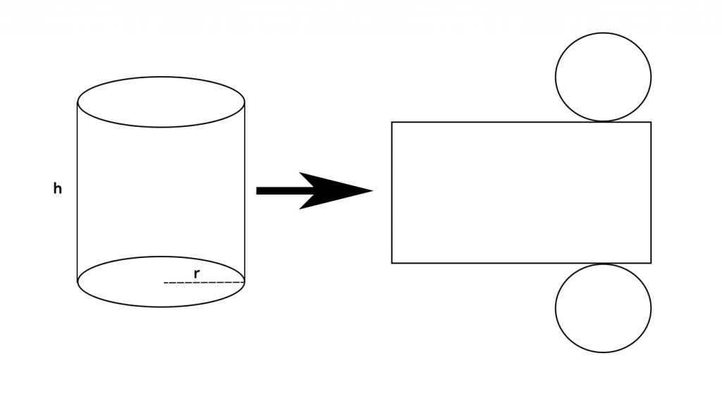 Descomposicion cilindro problemas de optimizacion