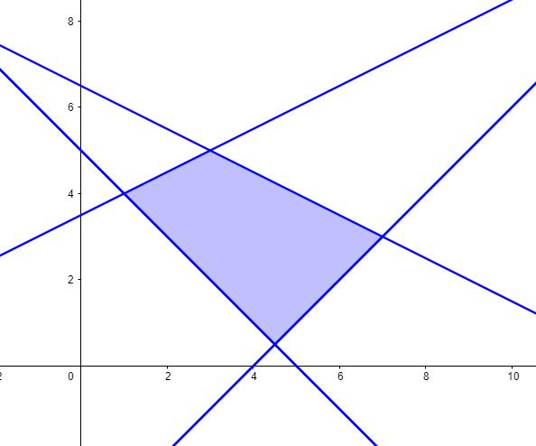 region factible examen de matematicas cc.ss selectividad septiembre 2020