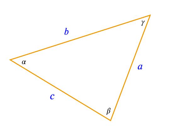 identidades trigonometricas teorema del coseno