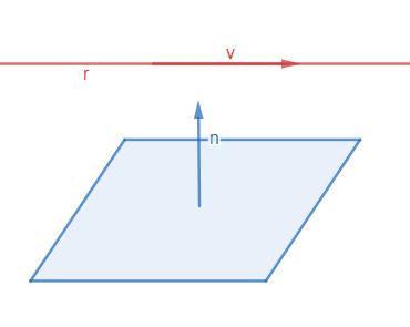 distancia recta y plano examen de matematicas ii selectividad 2020